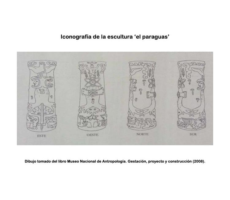 """¿Qué trabajos realizó el INAH para asegurar la conservación de """"El Paraguas"""" del Museo Nacional de Antropología?"""