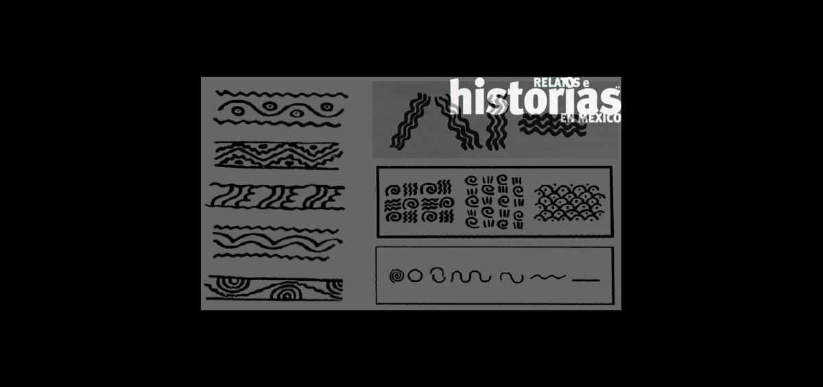 El extraordinario alfabeto del arte, un método que Best Maugard creó en 1923